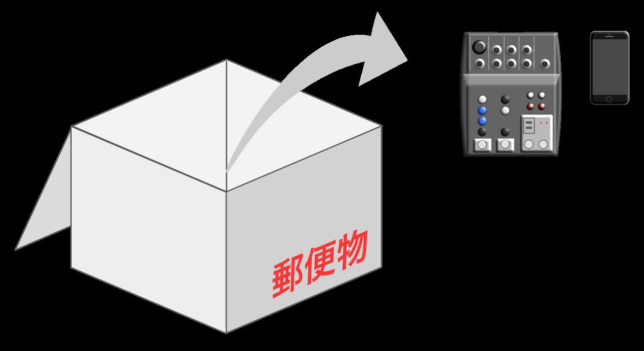 遠隔リアルタイム字幕機材