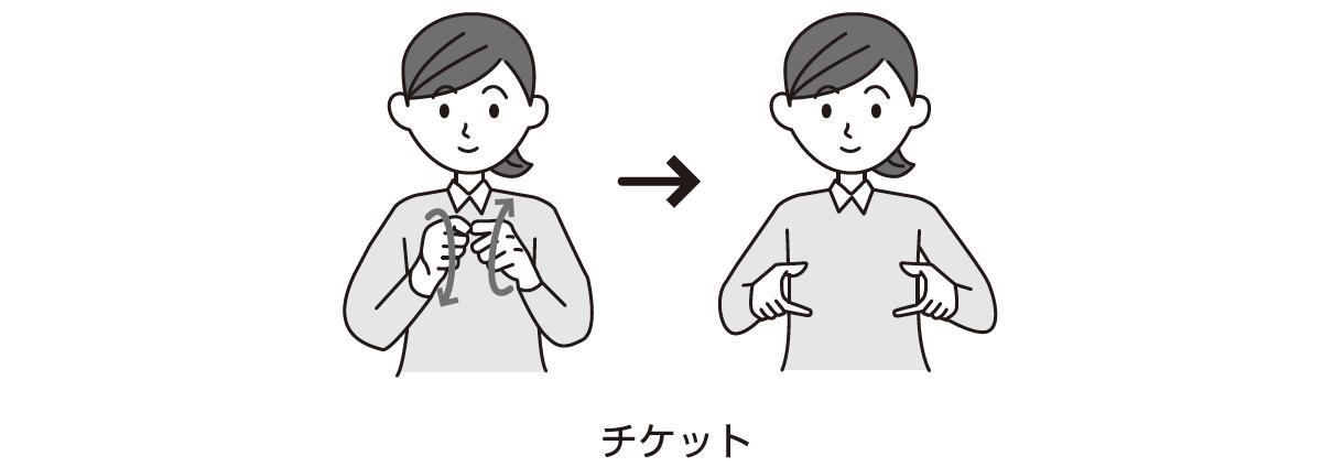 手話イラスト「チケット」