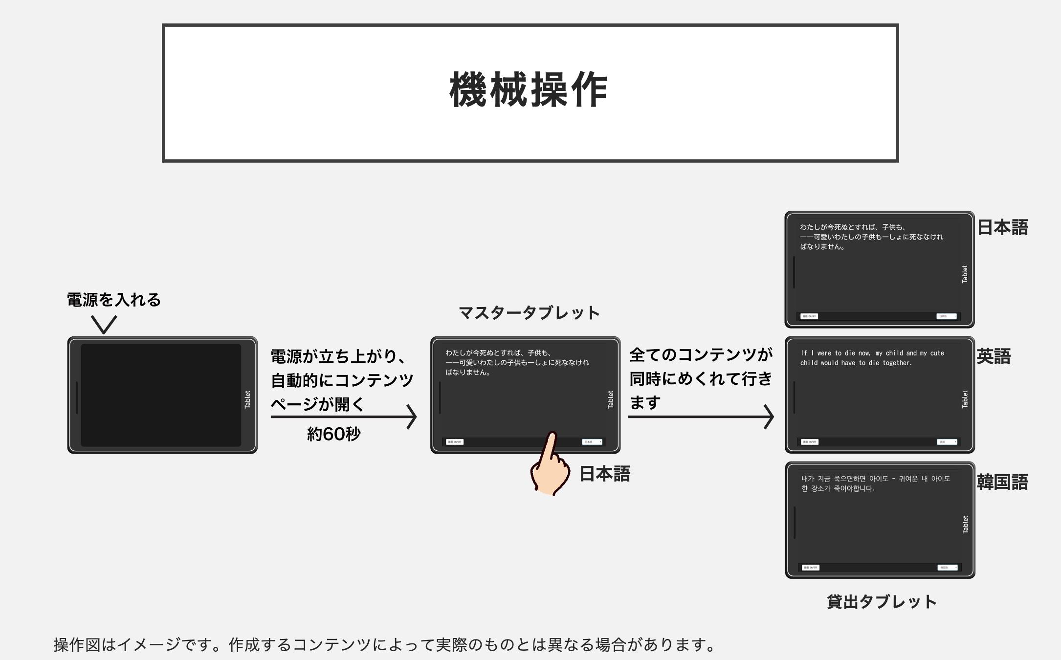 タブレット字幕イメージ